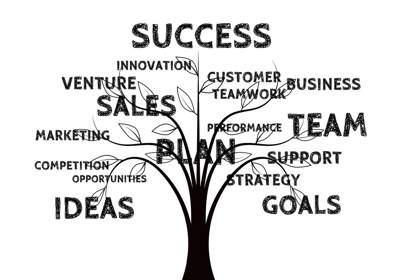 起業する人アイデア発掘術!実験思考の3ポイント【Youtuber的思考法】